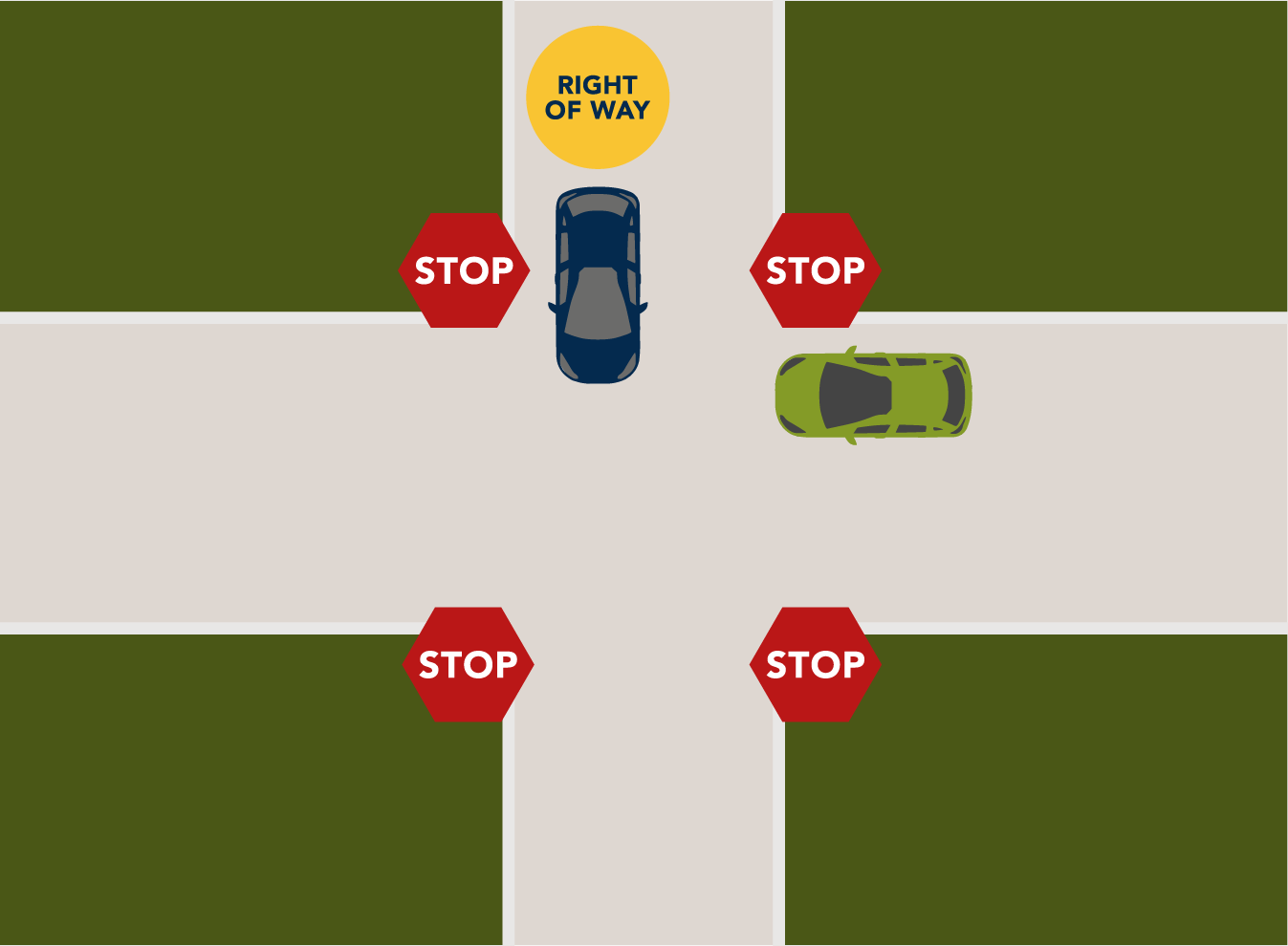 Driver furthest to the right has right of way.