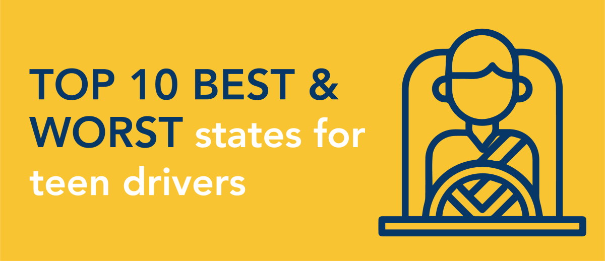 blog header top 10 best and worst states for teen drivers